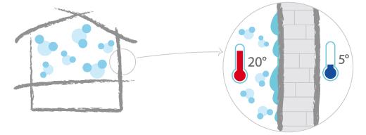 processo_condensazione