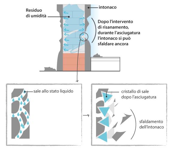 cristallizzazione_sale